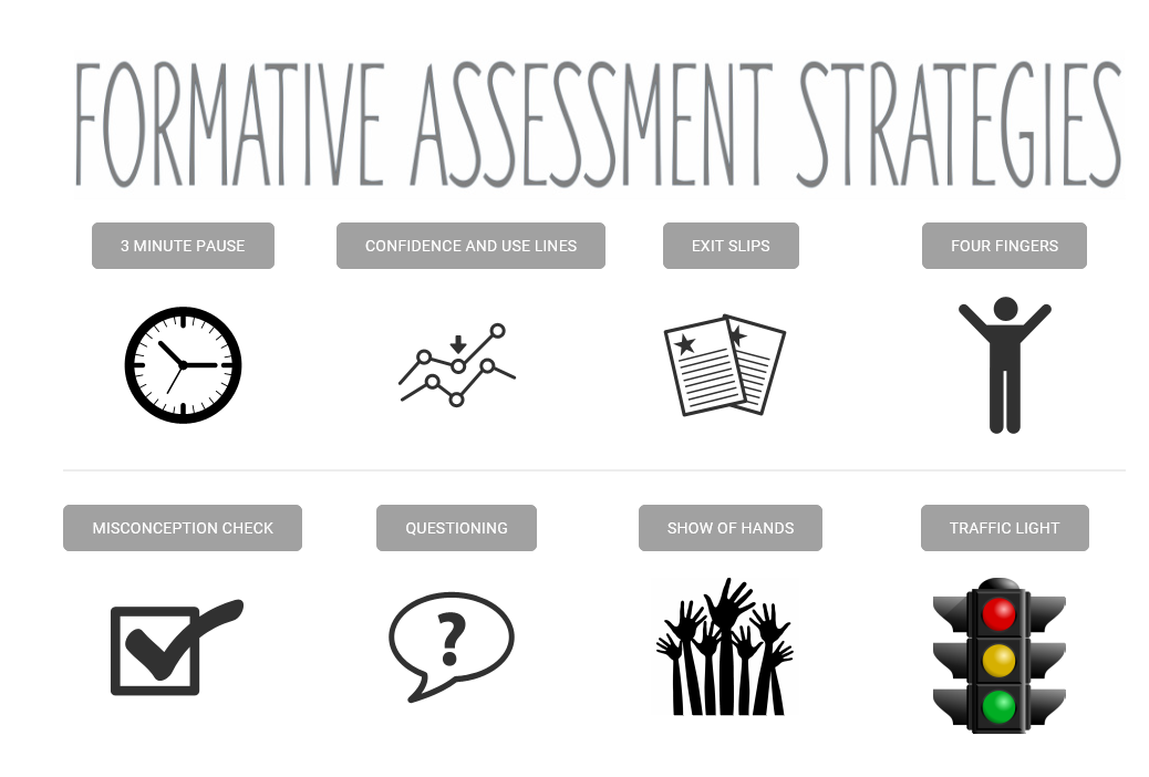 Formative Assessment Strategies U2013 Think From The Middle